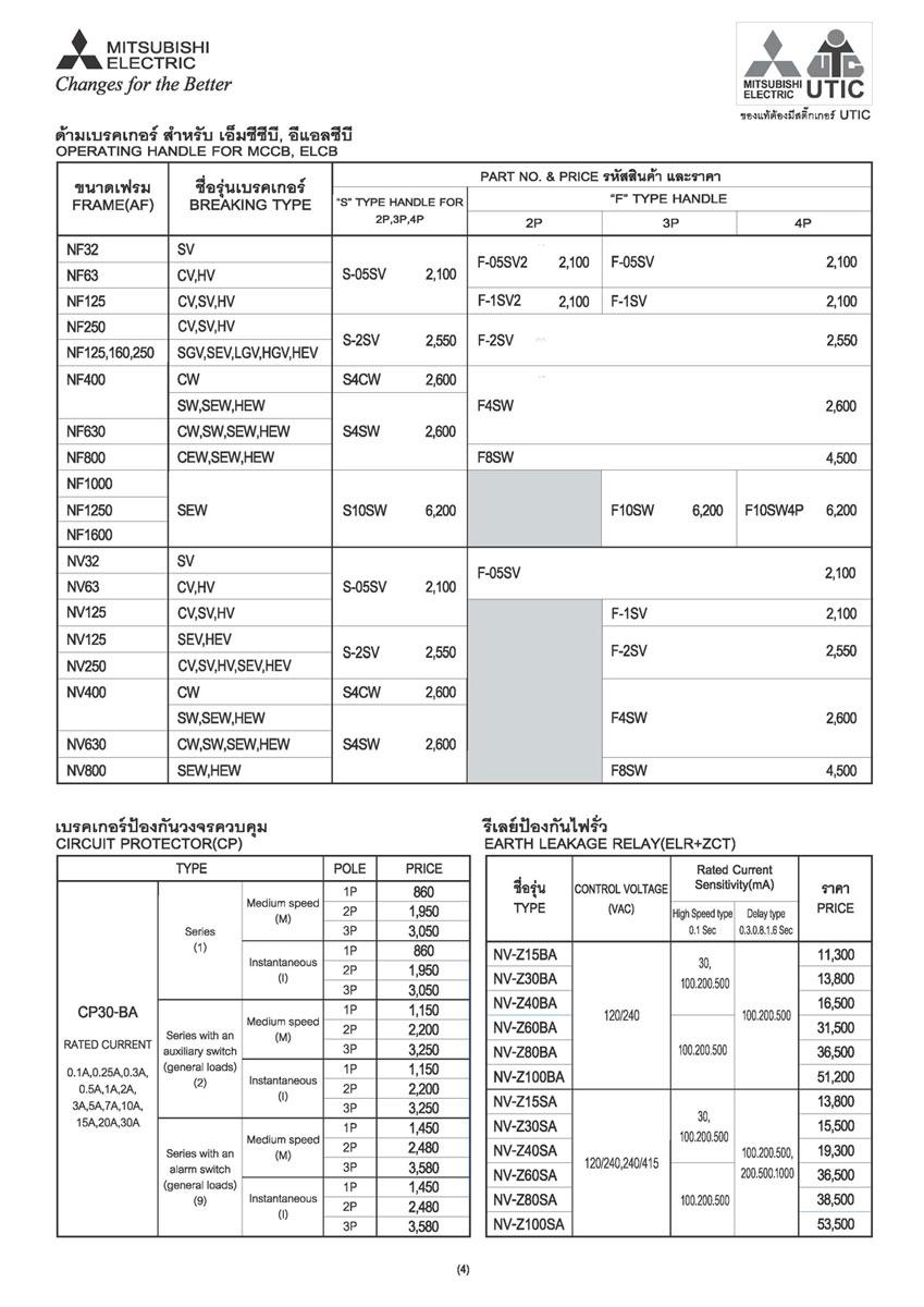 Mitsubishi-Pricelist-4